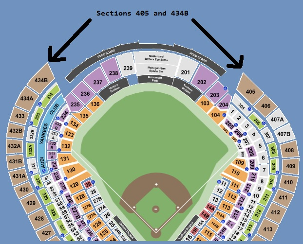 Cheapest Seats at Yankee Stadium on Seating Chart
